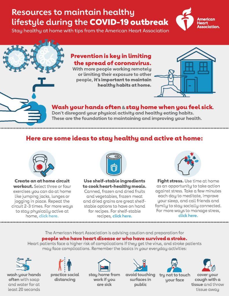 graphics that depict healthy habits